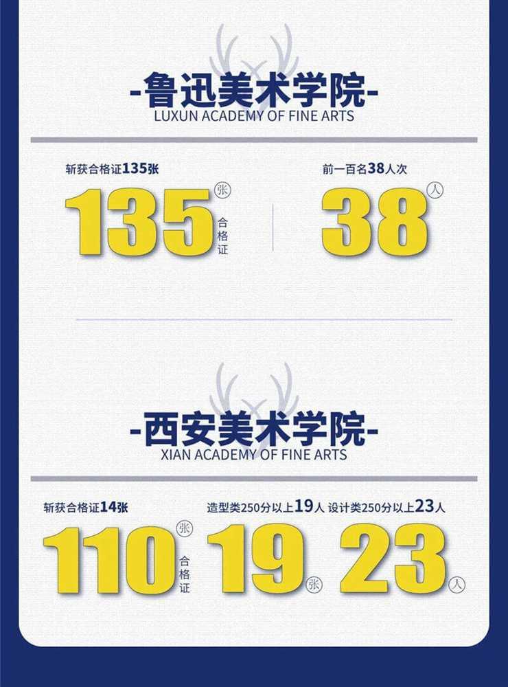 决战美院,乘风破浪 | 2021杭州白鹿学院校考冲刺班招生简章,38
