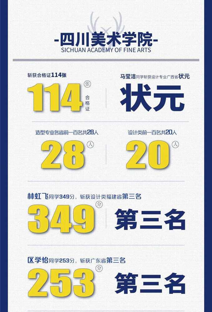 决战美院,乘风破浪 | 2021杭州白鹿学院校考冲刺班招生简章,35