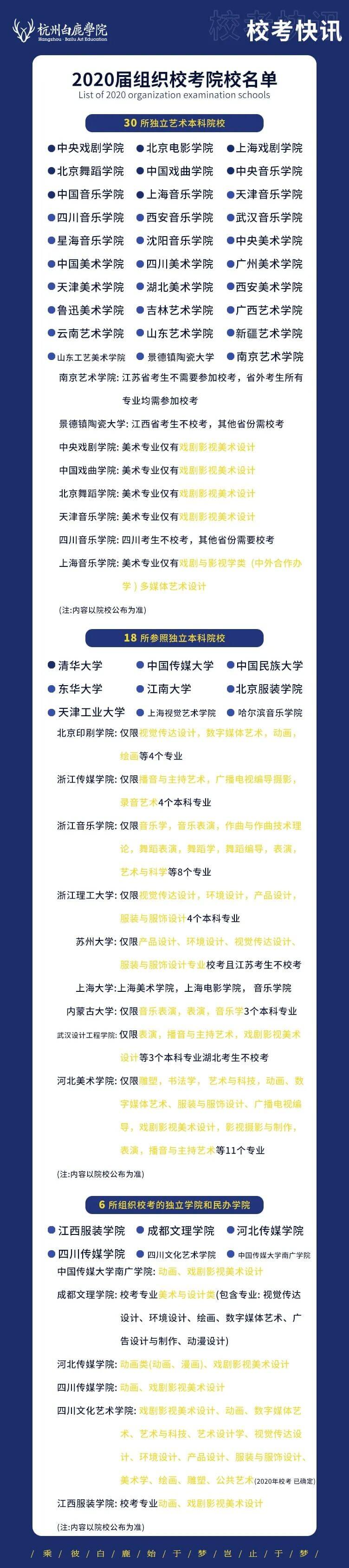 杭州艺考画室快讯 | 2021届美术生快快收下这份备考指南,04