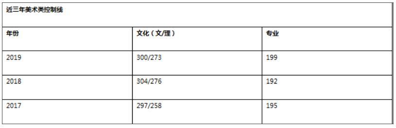 杭州美术培训画室,杭州艺考培训画室,杭州美术集训画室,12