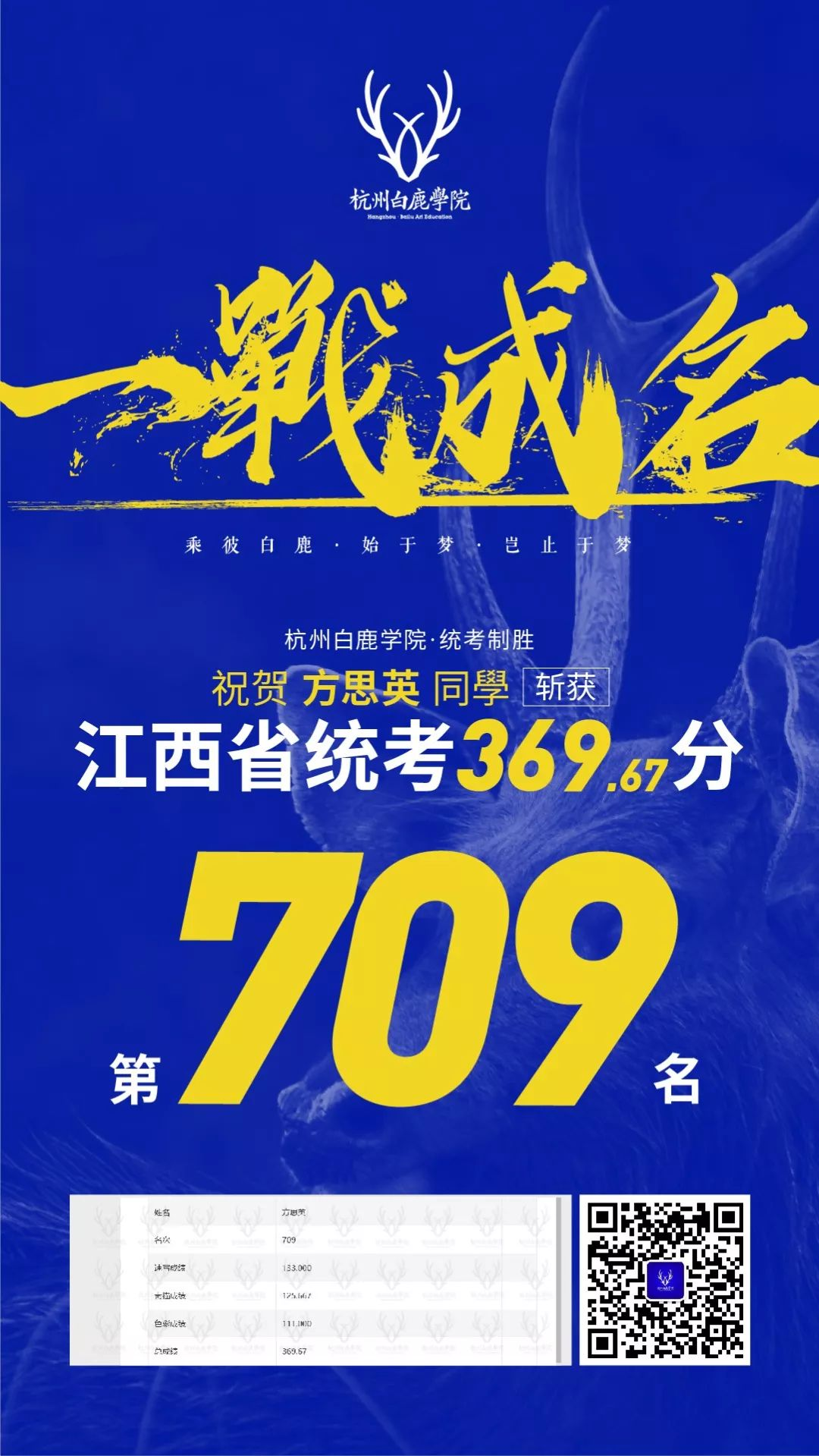 杭州画室,杭州美术培训,杭州联考美术培训,23