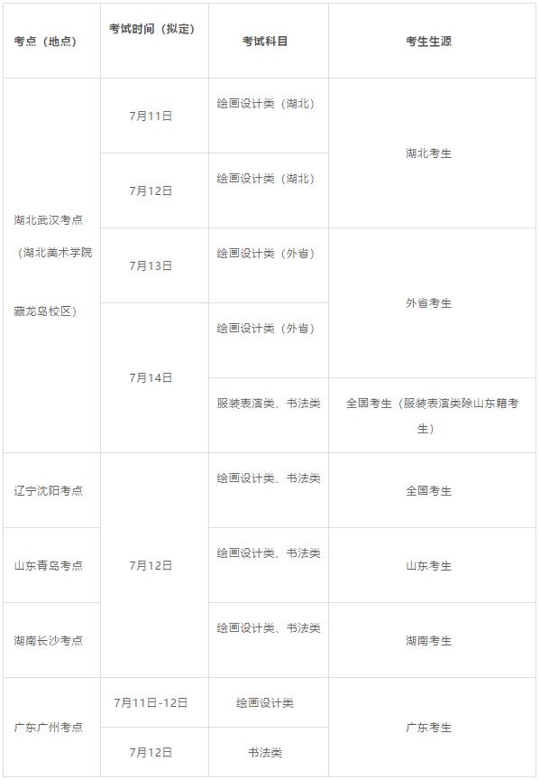 杭州白鹿画室,湖北美术学院,杭州美术校考