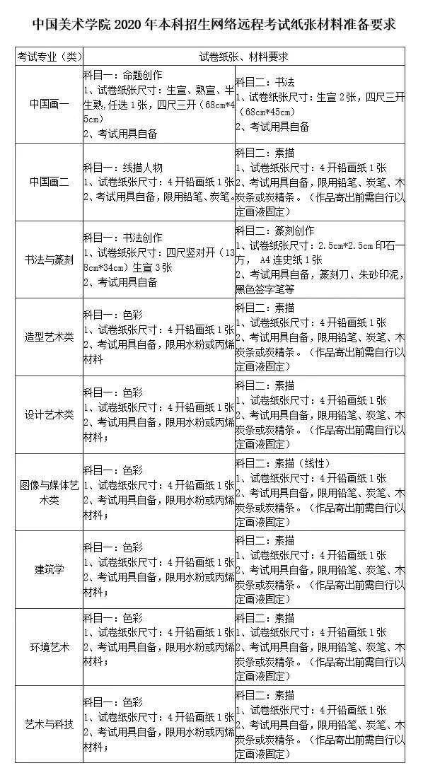 杭州画室,杭州艺考画室,杭州美术培训,05