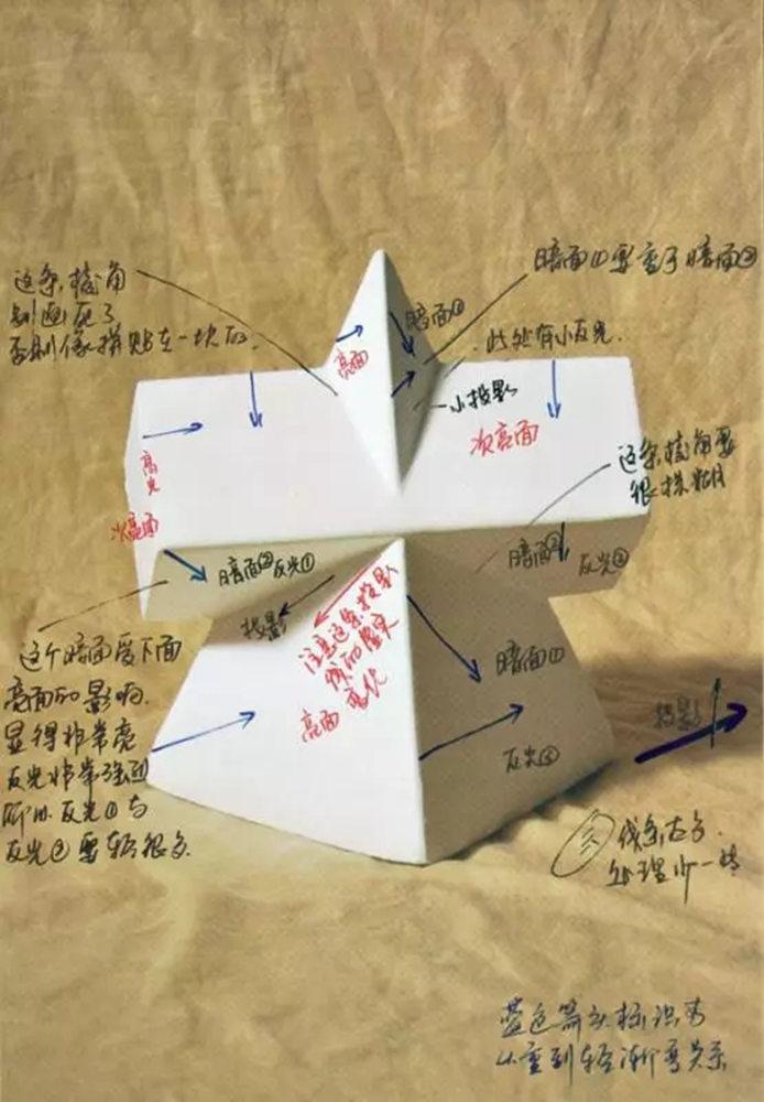 杭州画室,杭州艺考画室,杭州素描培训画室,60