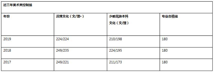 杭州美术培训画室,杭州艺考培训画室,杭州美术集训画室,31