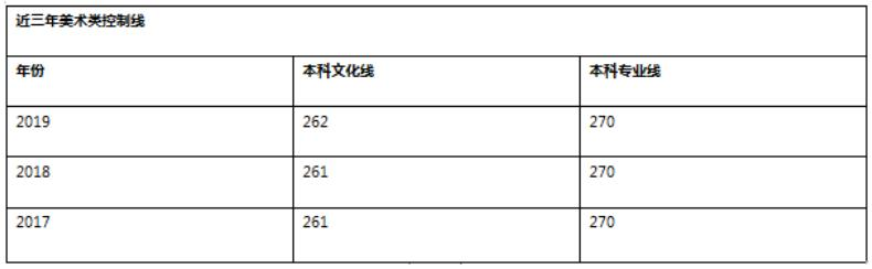 杭州美术培训画室,杭州艺考培训画室,杭州美术集训画室,01