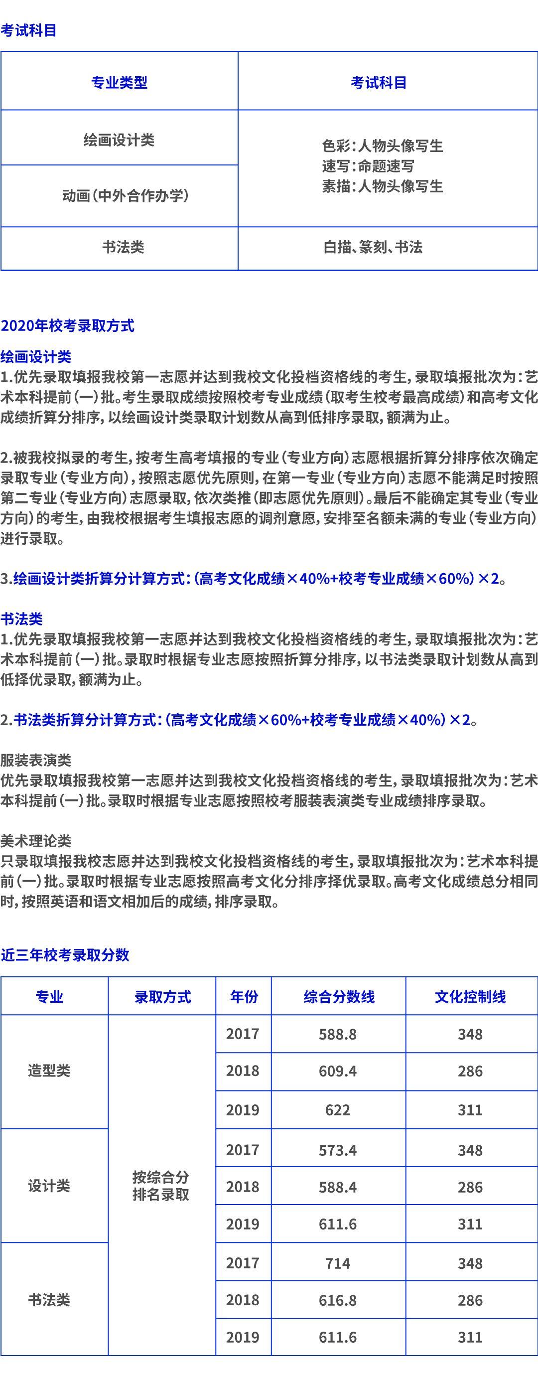 杭州美术培训,杭州白鹿画室,九大美院考点       14