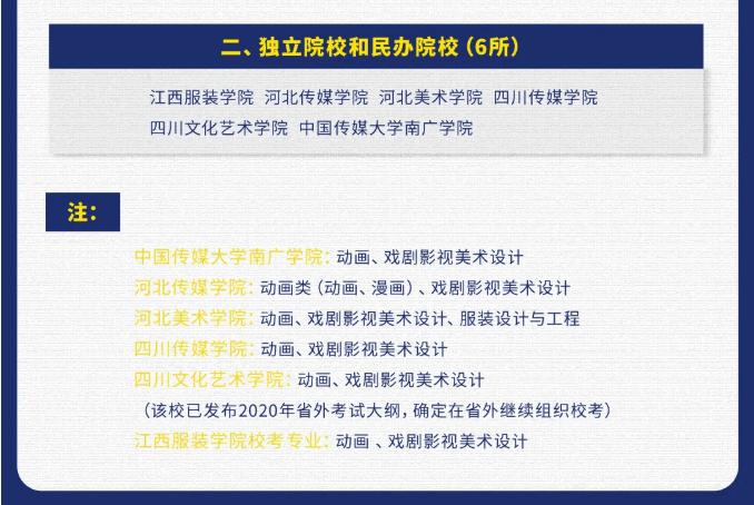 一年一度的美术校考又开始了,虽然受到疫情的情况,但丝毫不影响我们对校考的热情,杭州画室美术校考培训班也开始招生了,如果你有对美术学院的向往,不妨来看看!图五