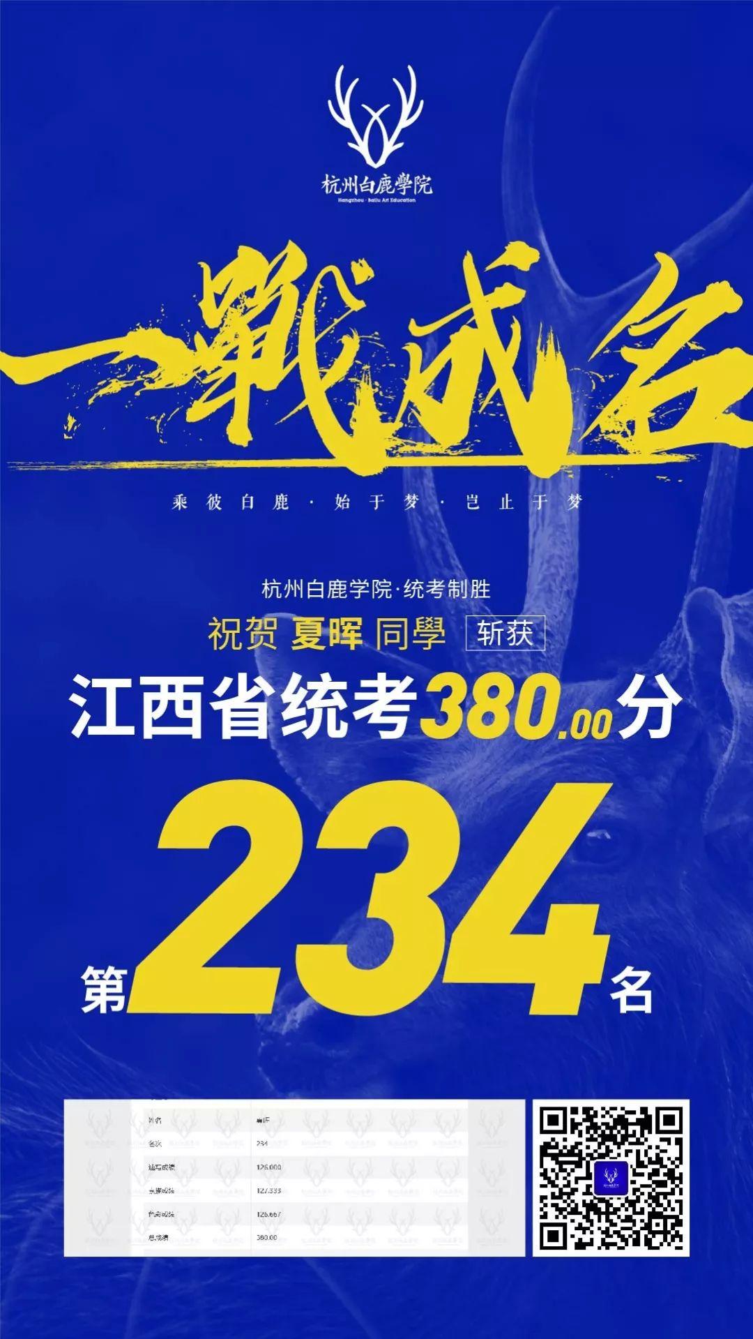 杭州画室,杭州美术培训,杭州联考美术培训,12