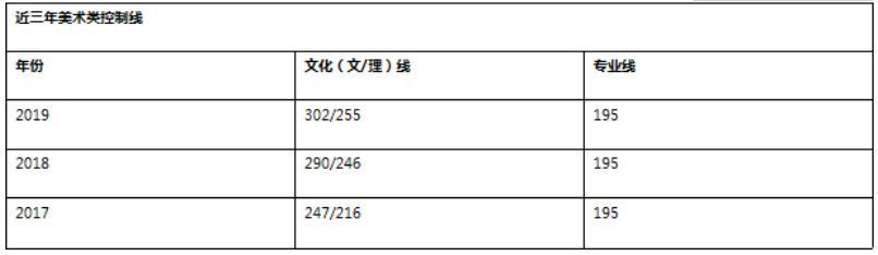 杭州美术培训画室,杭州艺考培训画室,杭州美术集训画室,11