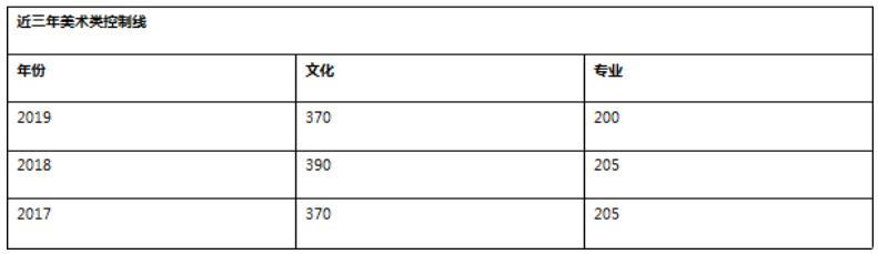 杭州美术培训画室,杭州艺考培训画室,杭州美术集训画室,05