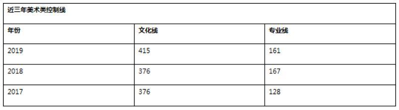 杭州美术培训画室,杭州艺考培训画室,杭州美术集训画室,27