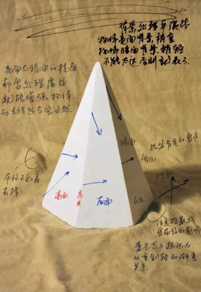杭州画室,杭州艺考画室,杭州素描培训画室,47