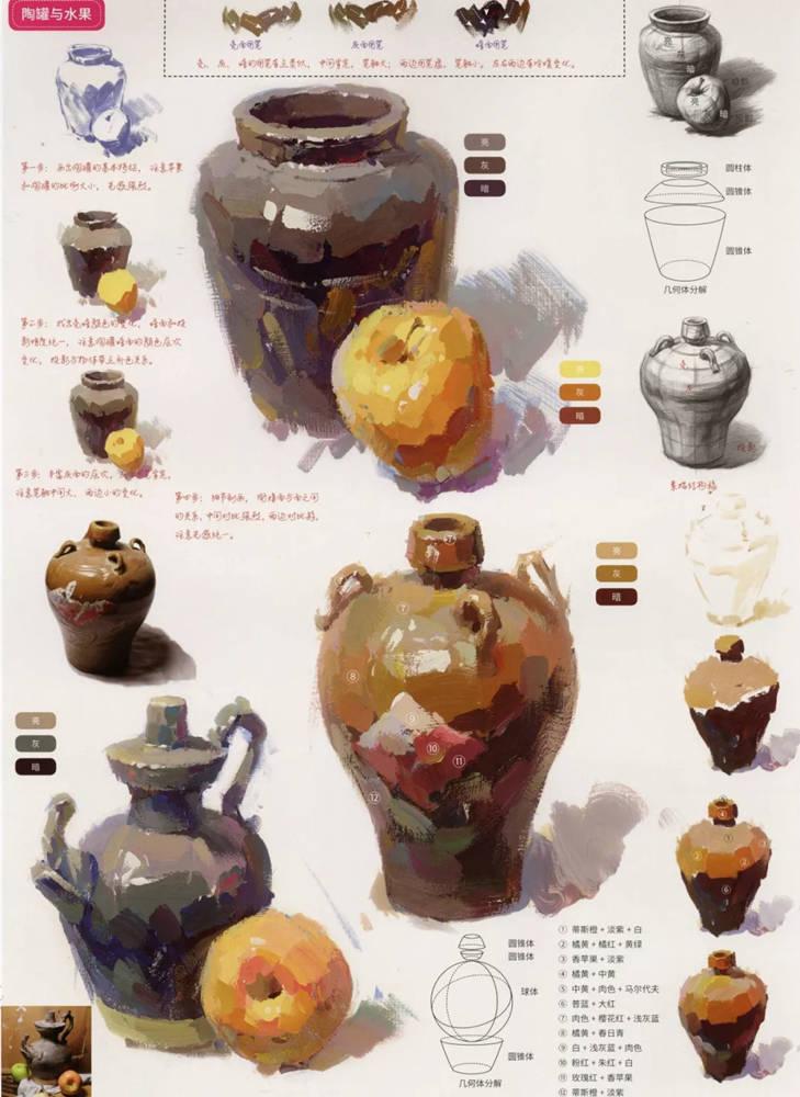 陶瓷、玻璃,金属这些难画的物品,杭州艺考画室给你解析,09