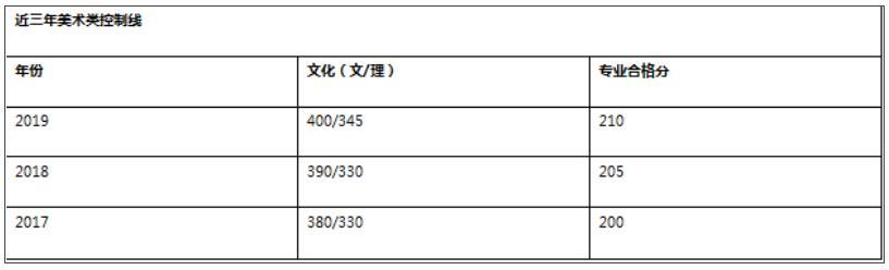 杭州美术培训画室,杭州艺考培训画室,杭州美术集训画室,22