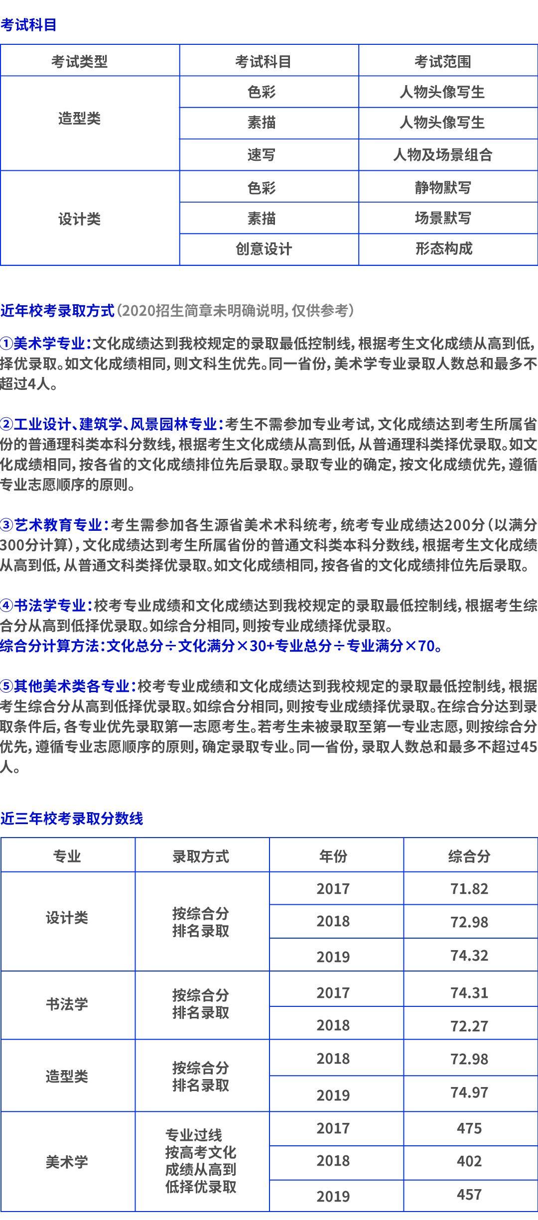 杭州美术培训,杭州白鹿画室,九大美院考点       12