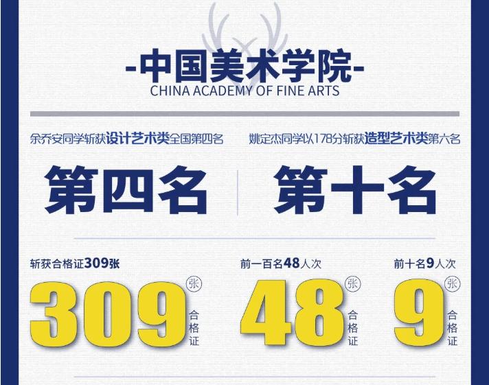 一年一度的美术校考又开始了,虽然受到疫情的情况,但丝毫不影响我们对校考的热情,杭州画室美术校考培训班也开始招生了,如果你有对美术学院的向往,不妨来看看!图十六