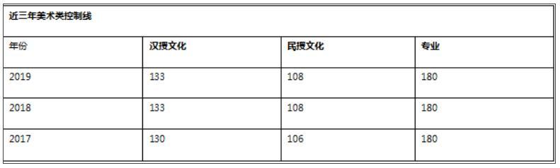 杭州美术培训画室,杭州艺考培训画室,杭州美术集训画室,26
