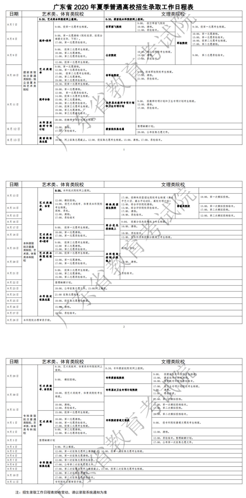 全国26地征集补录安排已出,杭州艺考美术生必须要了解,11