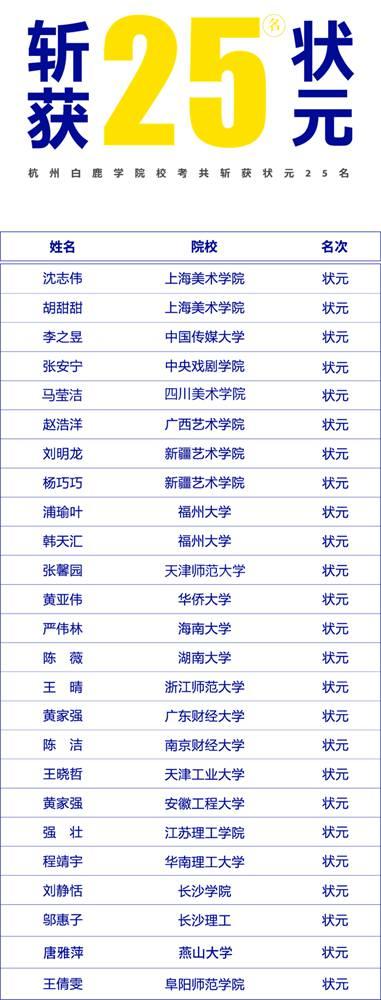 决战美院,乘风破浪 | 2021杭州白鹿学院校考冲刺班招生简章,04