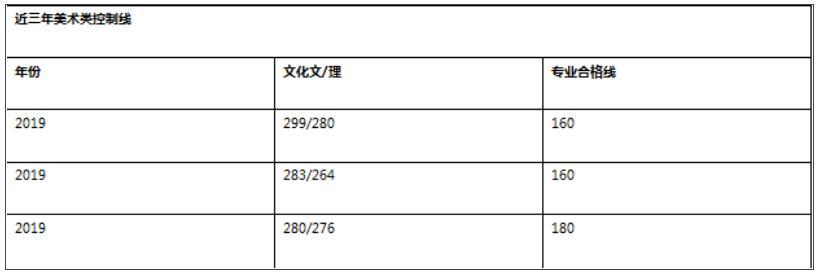 杭州美术培训画室,杭州艺考培训画室,杭州美术集训画室,18