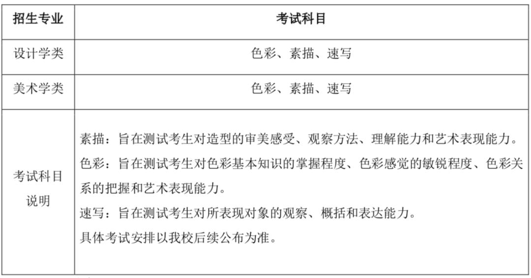杭州画室集训班快讯 仅余一校!九大美院公开2021年校考信息,03