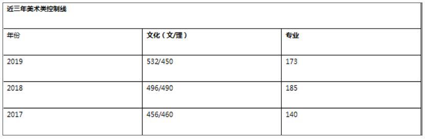 杭州美术培训画室,杭州艺考培训画室,杭州美术集训画室,17