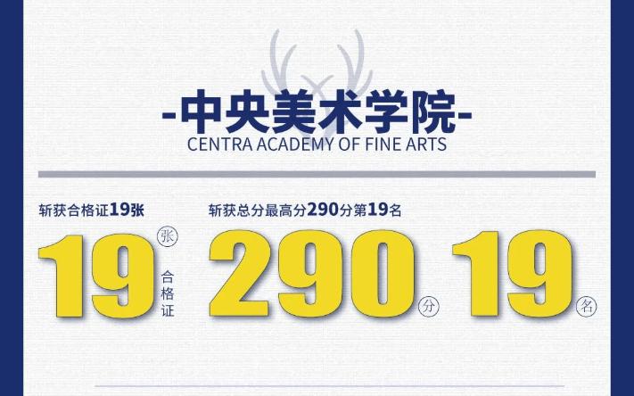 一年一度的美术校考又开始了,虽然受到疫情的情况,但丝毫不影响我们对校考的热情,杭州画室美术校考培训班也开始招生了,如果你有对美术学院的向往,不妨来看看!图十八