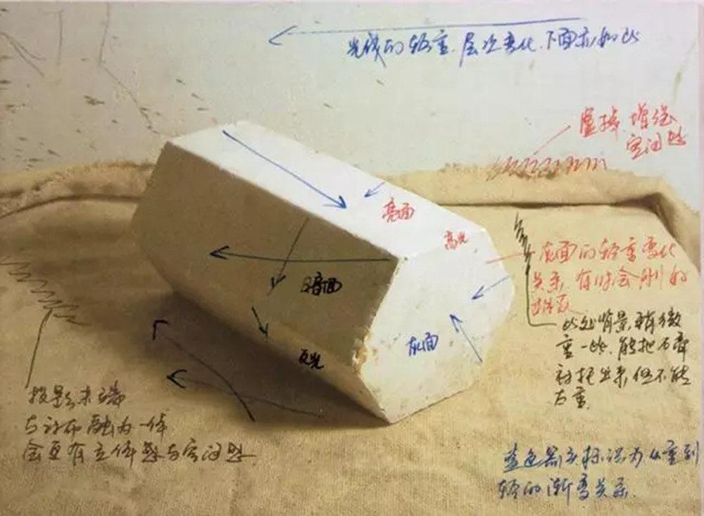 杭州画室,杭州艺考画室,杭州素描培训画室,40