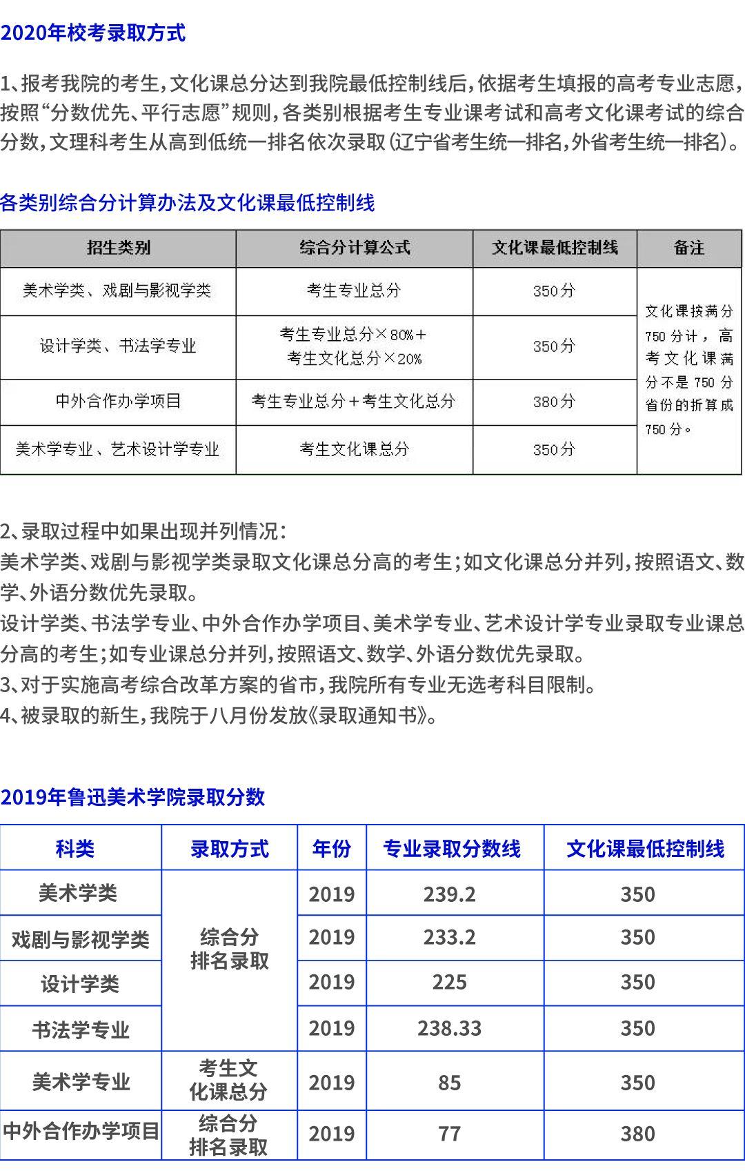 杭州美术培训,杭州白鹿画室,九大美院考点       20
