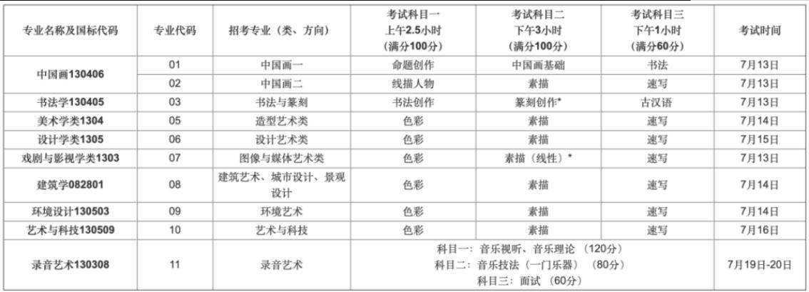 杭州画室,杭州美术培训画室,杭州画室招生,01