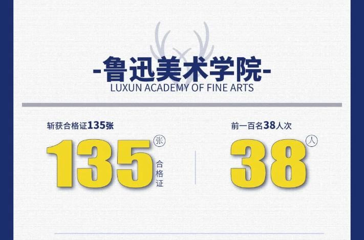 一年一度的美术校考又开始了,虽然受到疫情的情况,但丝毫不影响我们对校考的热情,杭州画室美术校考培训班也开始招生了,如果你有对美术学院的向往,不妨来看看!图二十四