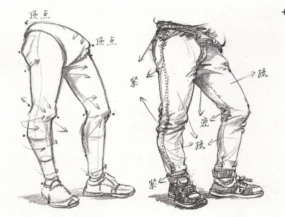 杭州艺考画室超强干货丨速写下肢怎么画?观察是关键,05