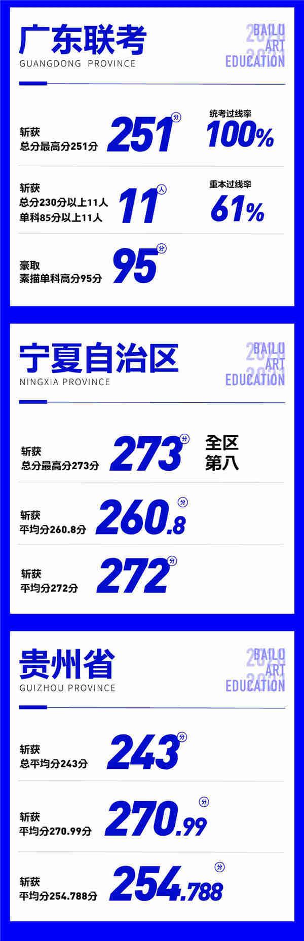 杭州画室,杭州画室招生,杭州美术画室,40
