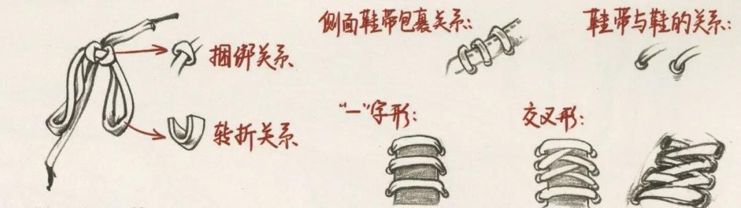 杭州艺考画室干货丨速写脚部很难?送你一百双鞋子的范画,05