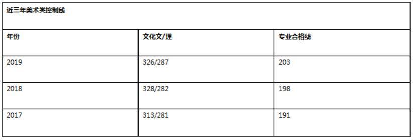 杭州美术培训画室,杭州艺考培训画室,杭州美术集训画室,19