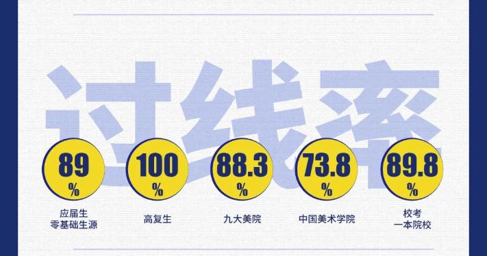 一年一度的美术校考又开始了,虽然受到疫情的情况,但丝毫不影响我们对校考的热情,杭州画室美术校考培训班也开始招生了,如果你有对美术学院的向往,不妨来看看!图十五